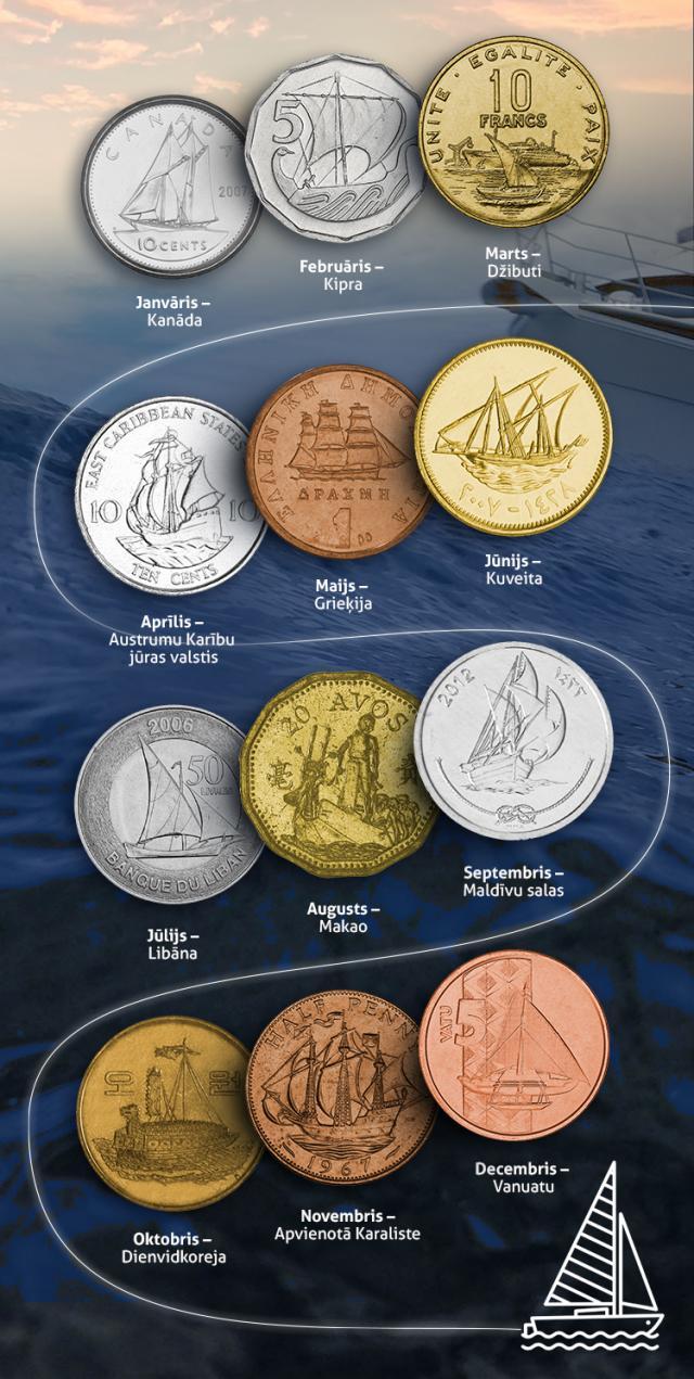 """Galda kalendārs ar 12 monētām """"Kuģi 2018"""""""